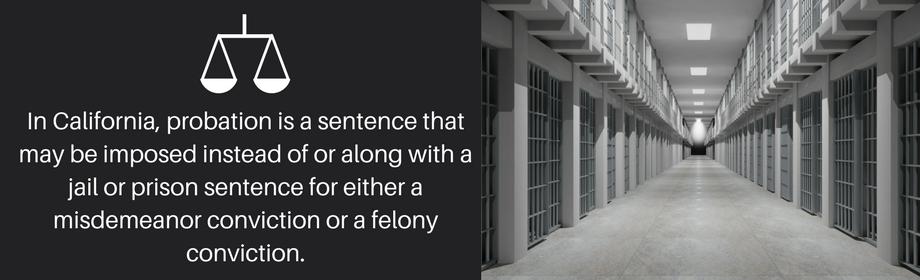 Violating Probation